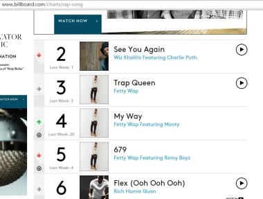 Billboard_fettywap